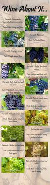 Wine About It Infographic