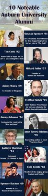 Infographic: 10 Noteable Auburn University Alumni